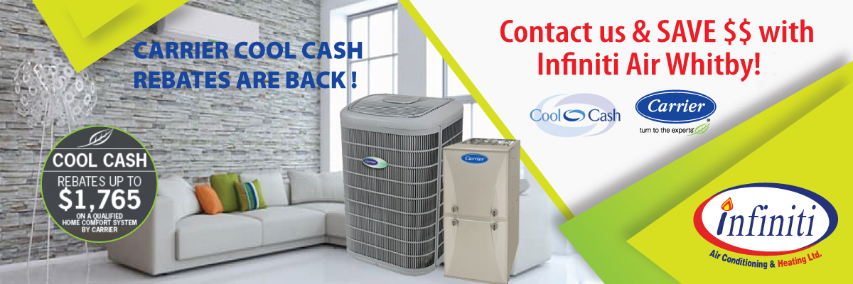 Furnace Installation & Furnace Repair In Ajax